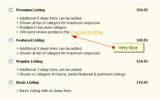 Zorg Directory Review Prices